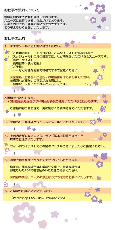 sashie_oshigotono_nagare